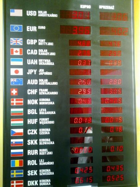 Курс валют в польщі