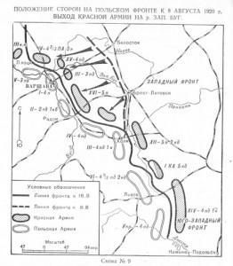 Положення сторін до 8 серпня 1920