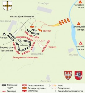 Останній етап Грюнвальдської битви