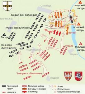 Початок Грюнвальдської битви