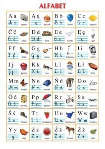 Польський алфавіт, наголос у польській мові