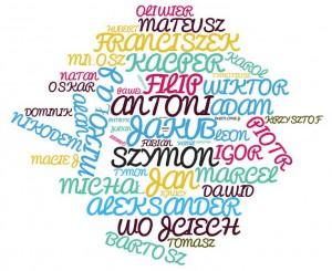 Польські чоловічі імена