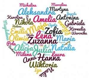 Польські жіночі імена